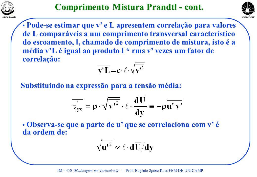 Comprimento Mistura Prandtl - cont.