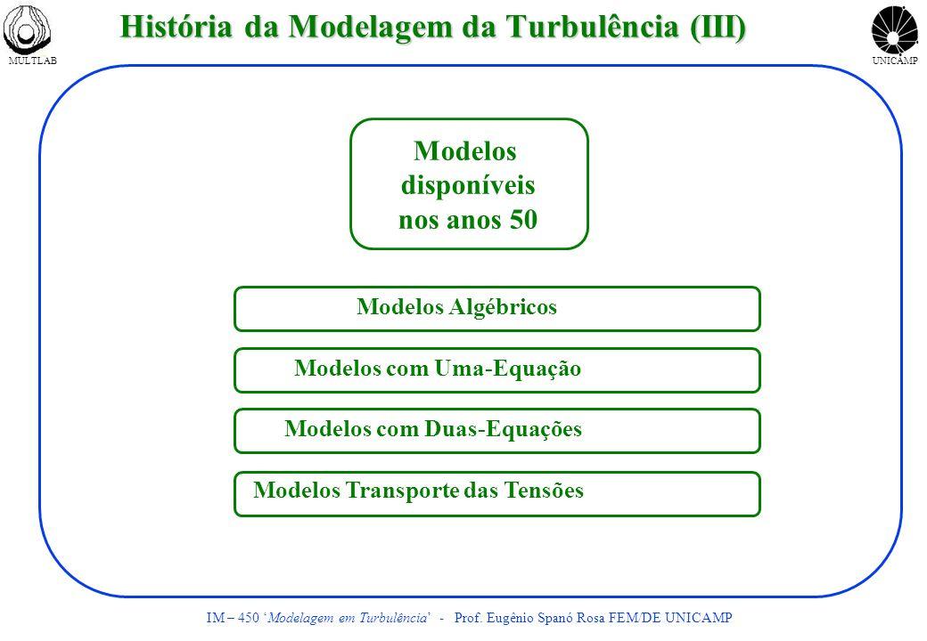 História da Modelagem da Turbulência (III)