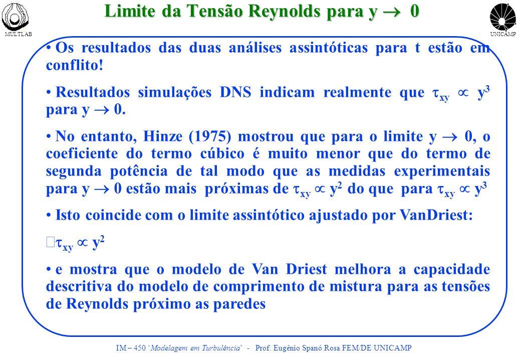 Limite da Tensão Reynolds para y  0