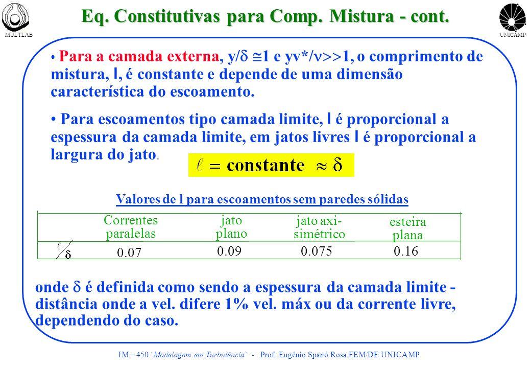 Eq. Constitutivas para Comp. Mistura - cont.