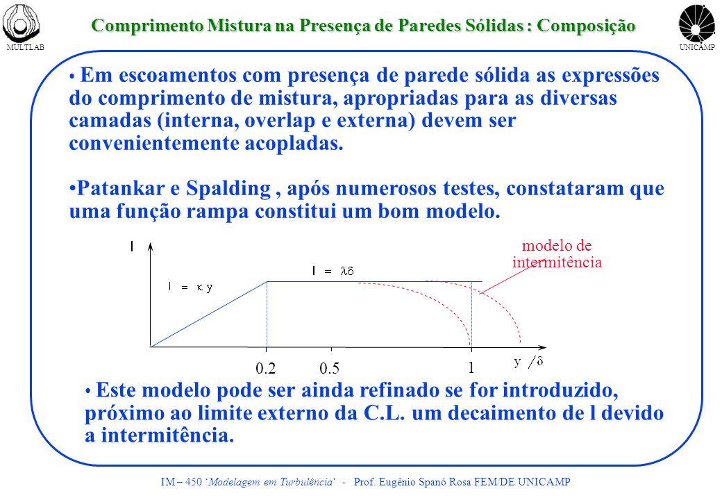 Comprimento Mistura na Presença de Paredes Sólidas : Composição