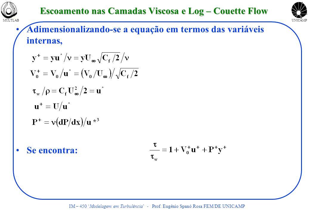 Escoamento nas Camadas Viscosa e Log – Couette Flow