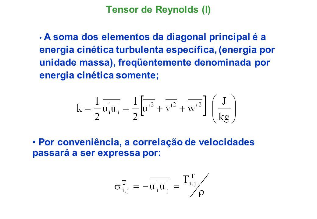 Tensor de Reynolds (I)