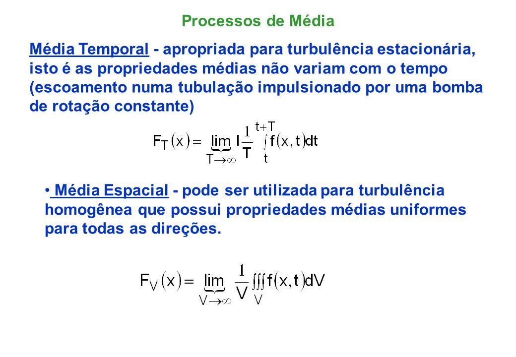 Processos de Média