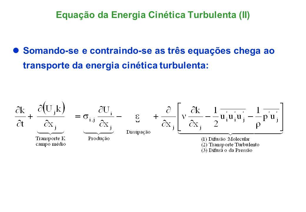 Equação da Energia Cinética Turbulenta (II)