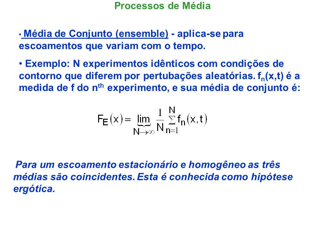 Processos de Média Média de Conjunto (ensemble) - aplica-se para escoamentos que variam com o tempo.