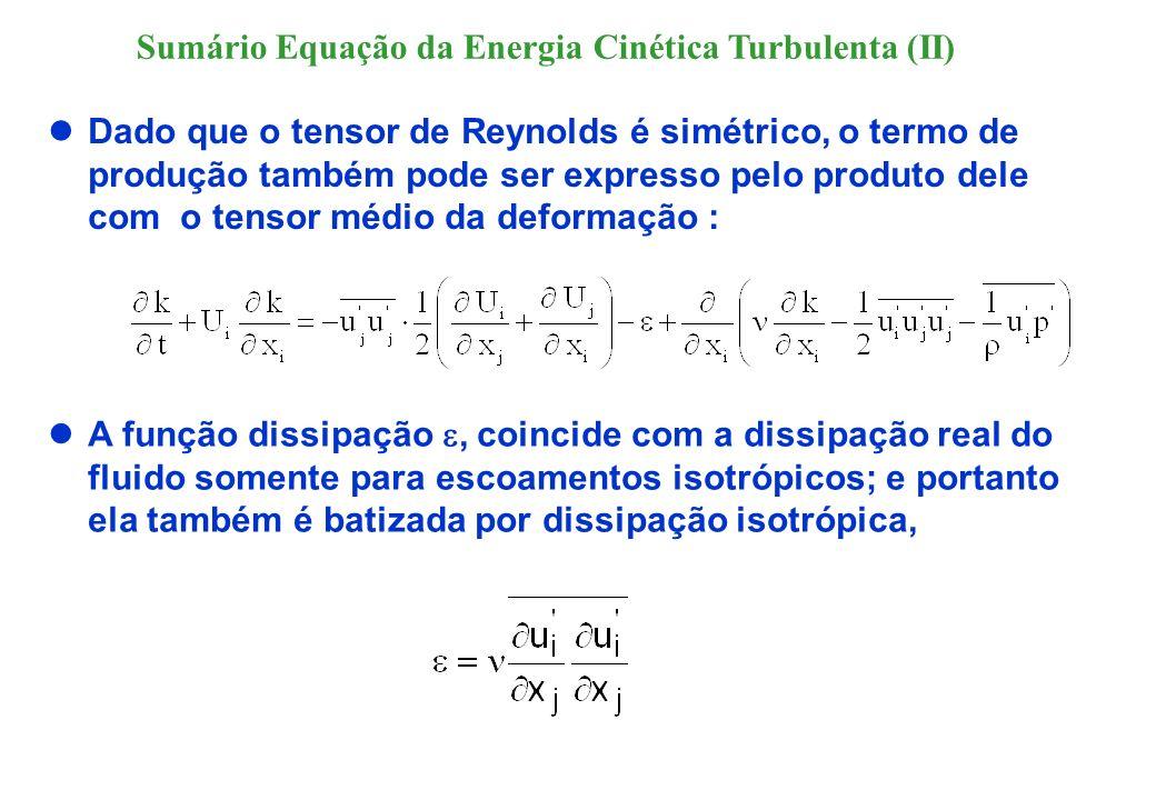 Sumário Equação da Energia Cinética Turbulenta (II)