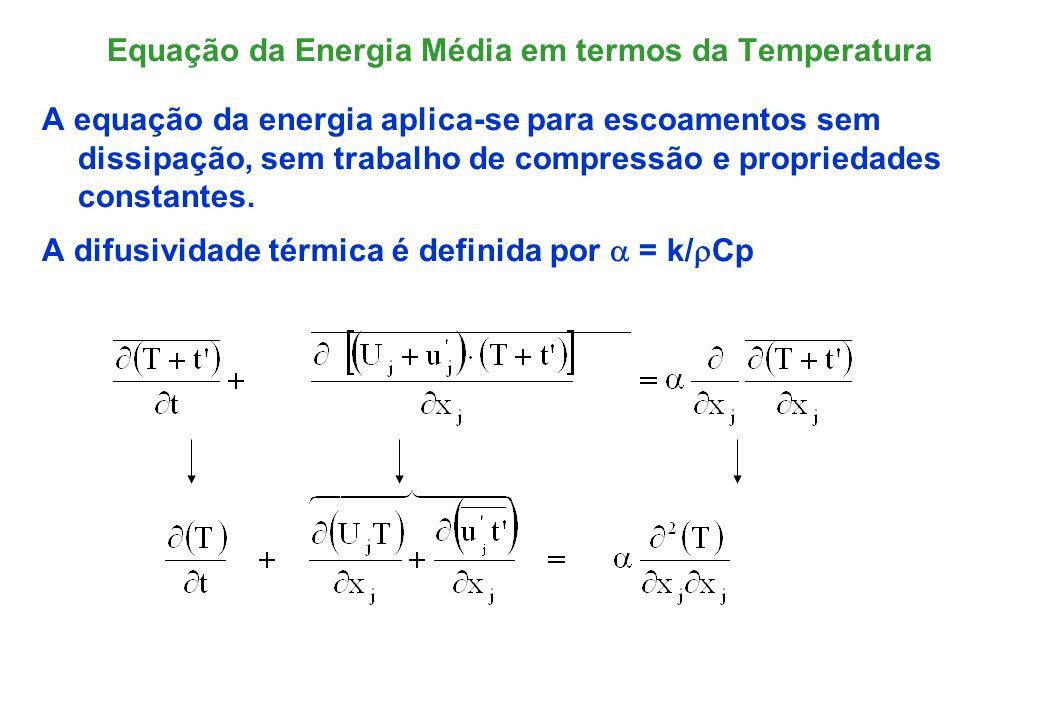 Equação da Energia Média em termos da Temperatura