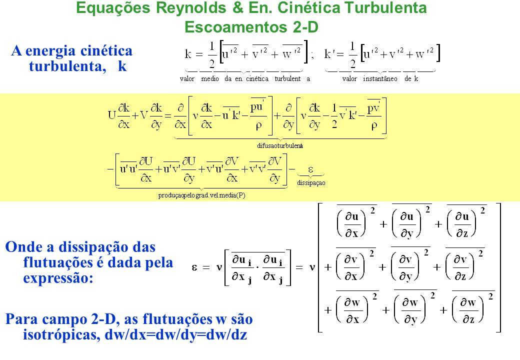 Equações Reynolds & En. Cinética Turbulenta Escoamentos 2-D