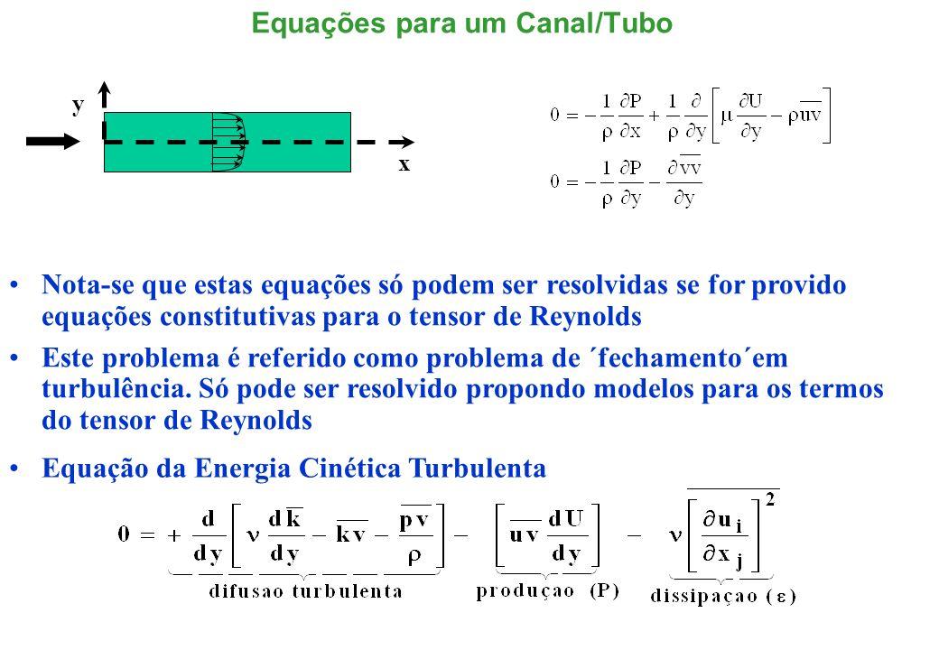 Equações para um Canal/Tubo