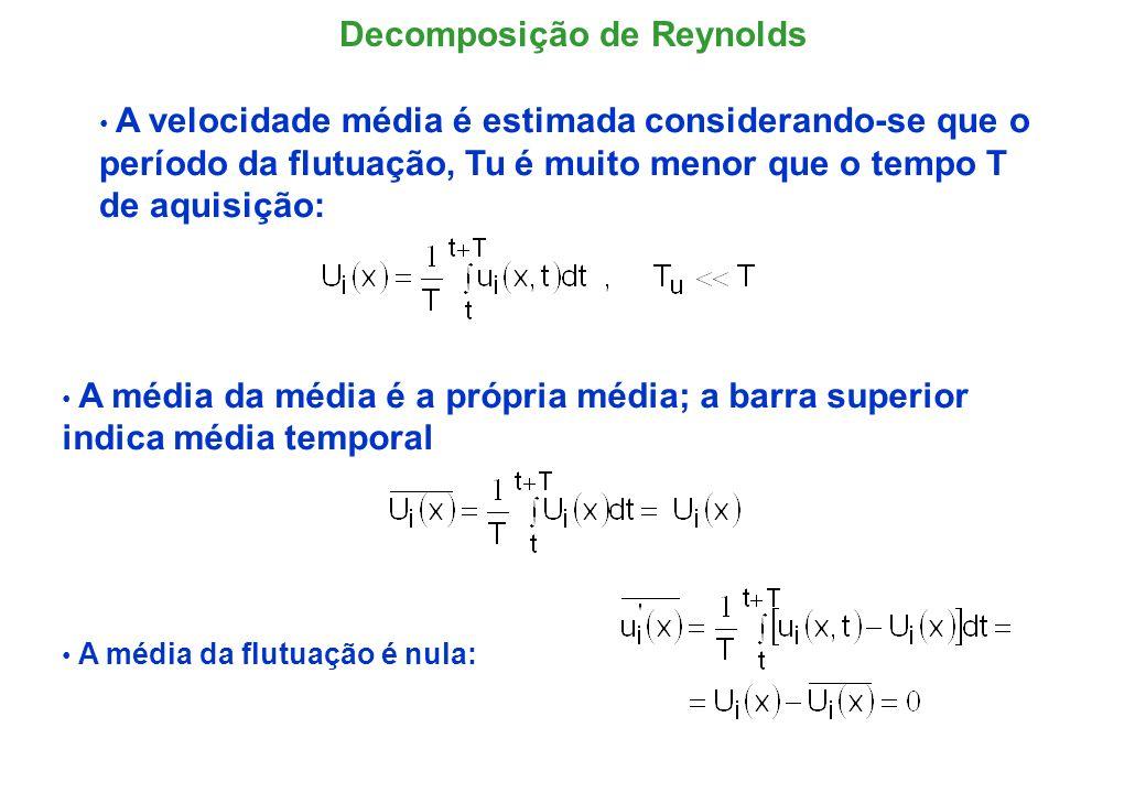 Decomposição de Reynolds