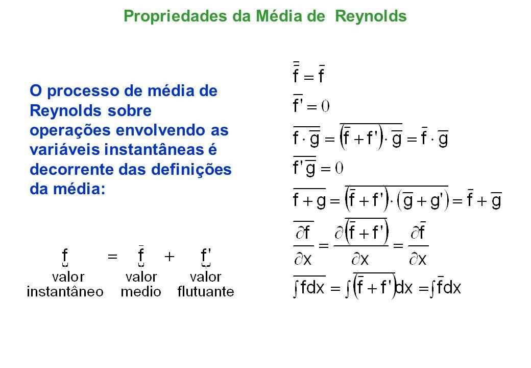 Propriedades da Média de Reynolds