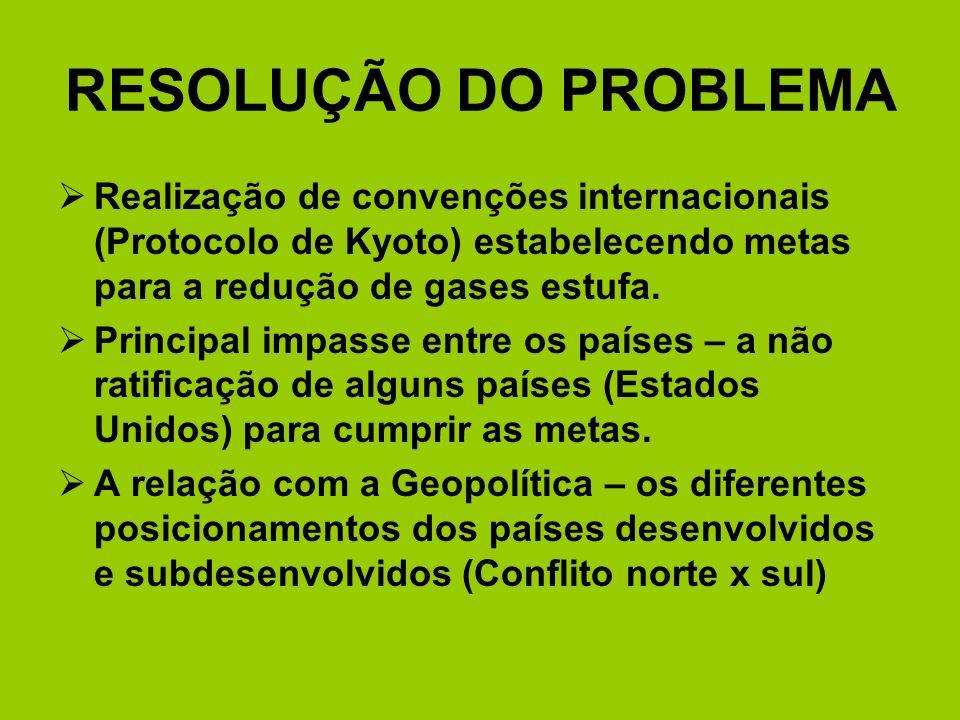 RESOLUÇÃO DO PROBLEMA Realização de convenções internacionais (Protocolo de Kyoto) estabelecendo metas para a redução de gases estufa.