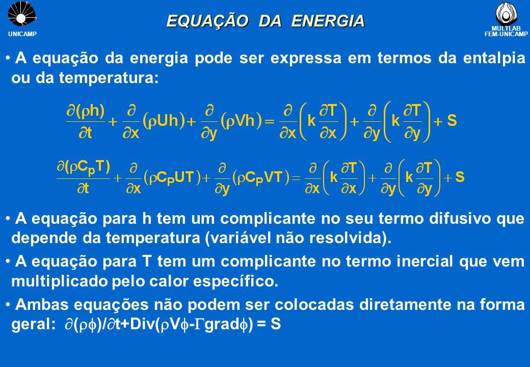 EQUAÇÃO DA ENERGIA A equação da energia pode ser expressa em termos da entalpia ou da temperatura: