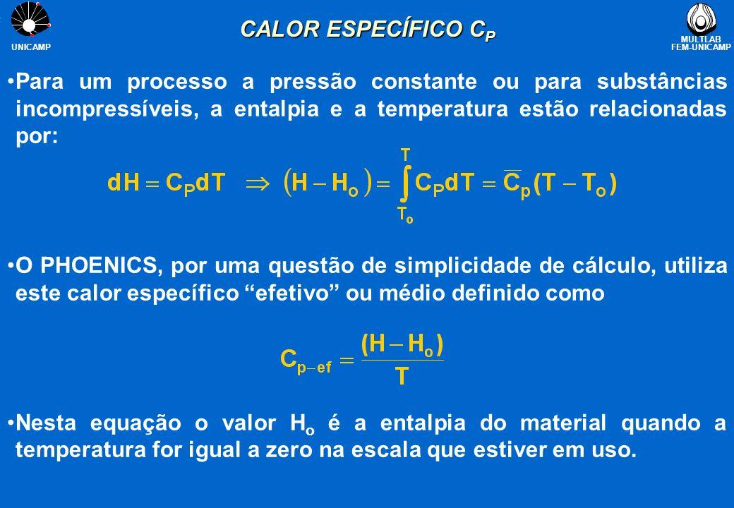 CALOR ESPECÍFICO CP Para um processo a pressão constante ou para substâncias incompressíveis, a entalpia e a temperatura estão relacionadas por: