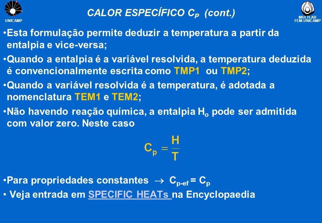 CALOR ESPECÍFICO CP (cont.)