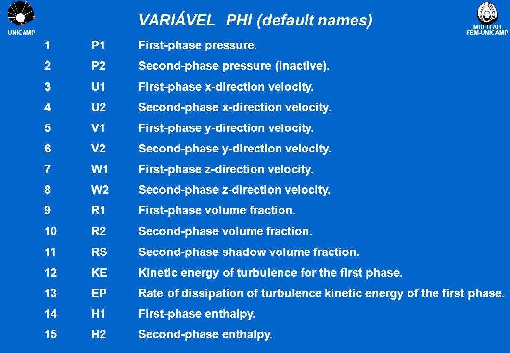 VARIÁVEL PHI (default names)
