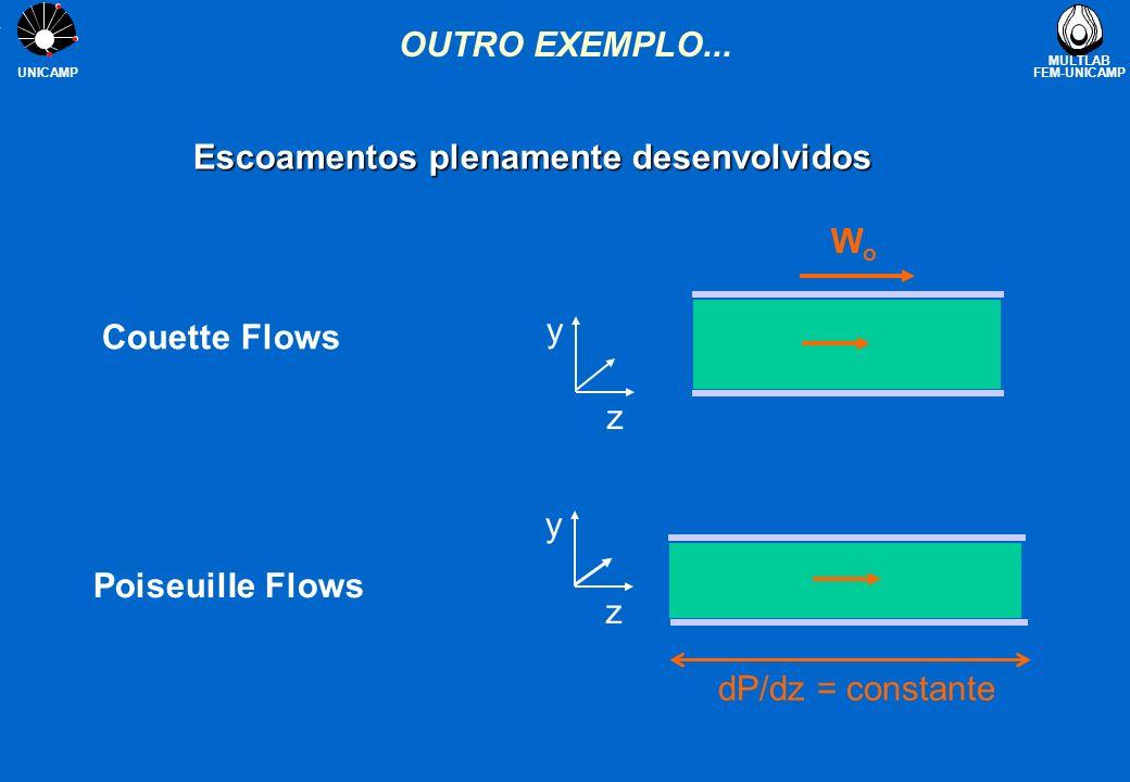OUTRO EXEMPLO... Escoamentos plenamente desenvolvidos. Wo. z. y. Couette Flows. z. y. PoiseuilIe Flows.