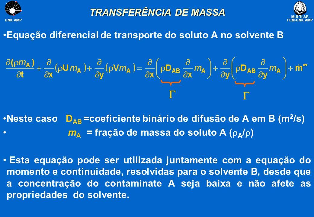 TRANSFERÊNCIA DE MASSA