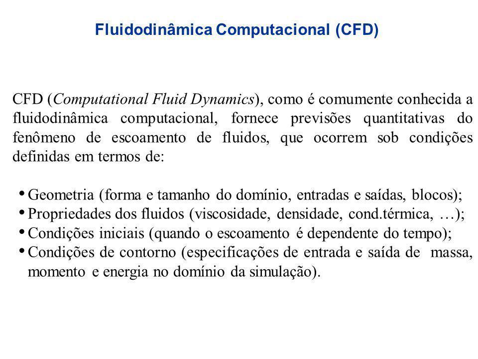 Fluidodinâmica Computacional (CFD)