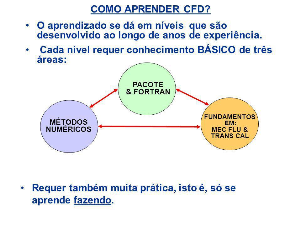 Cada nível requer conhecimento BÁSICO de três áreas:
