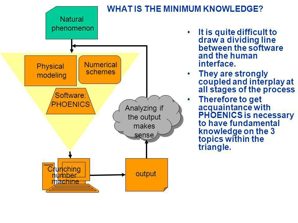 WHAT IS THE MINIMUM KNOWLEDGE