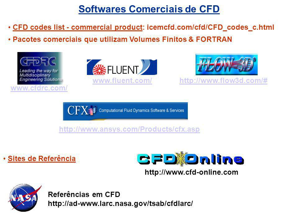 Softwares Comerciais de CFD