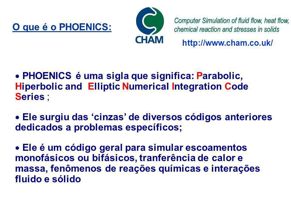 http://www.cham.co.uk/ O que é o PHOENICS:
