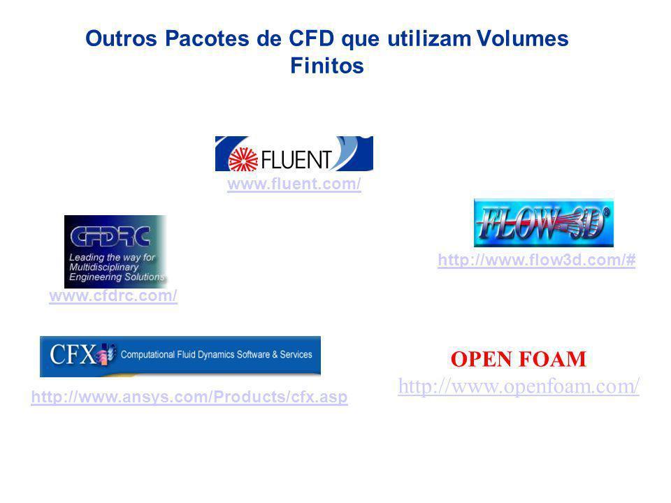 Outros Pacotes de CFD que utilizam Volumes Finitos