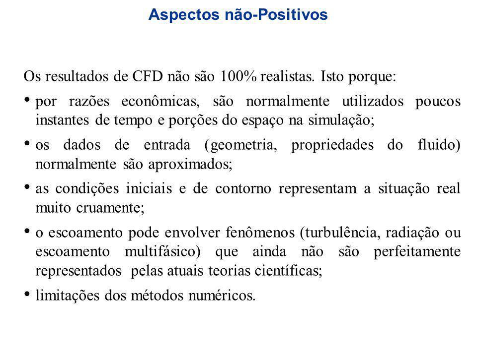 Aspectos não-Positivos