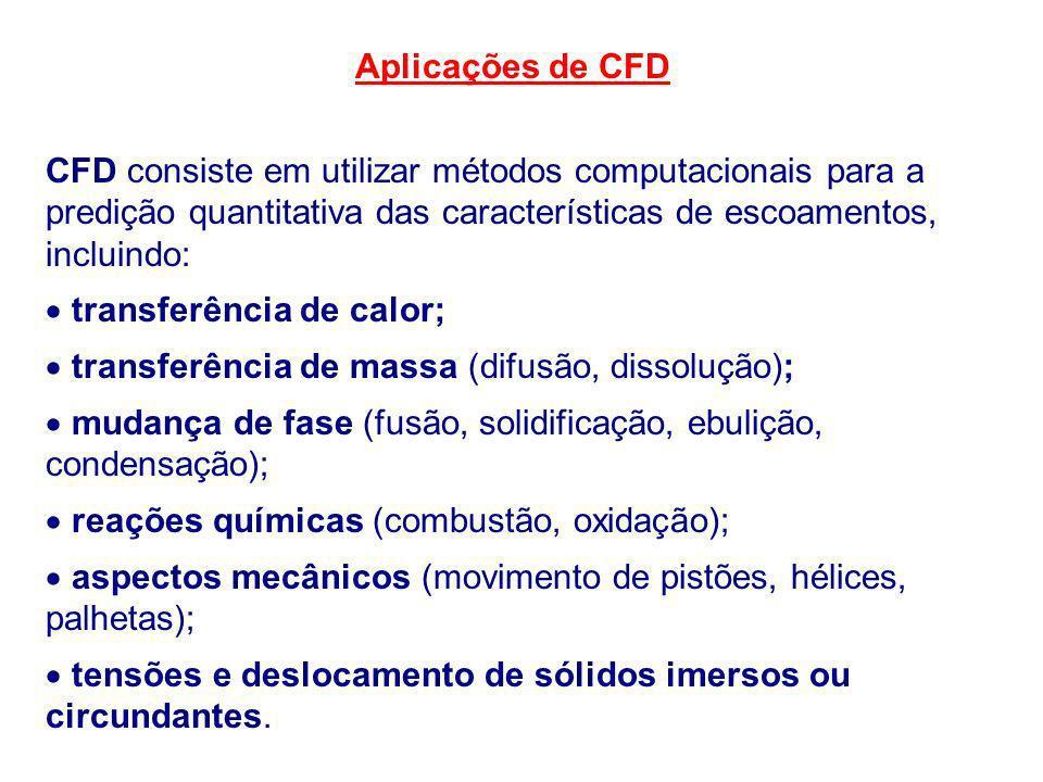 Aplicações de CFD CFD consiste em utilizar métodos computacionais para a predição quantitativa das características de escoamentos, incluindo: