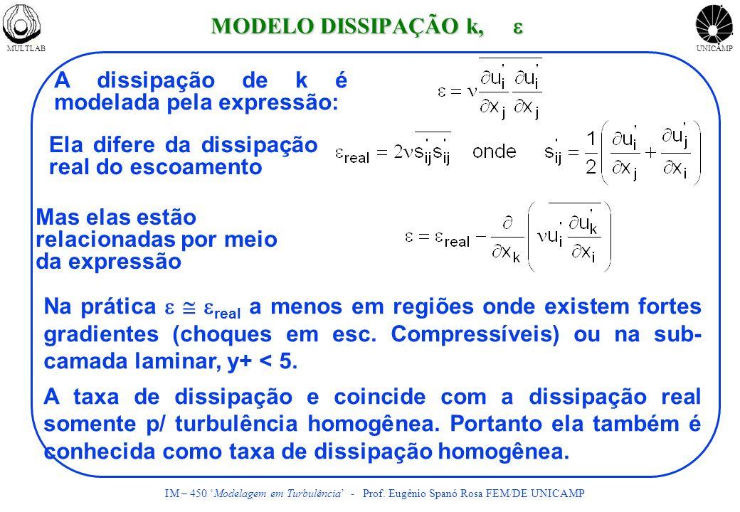 A dissipação de k é modelada pela expressão: