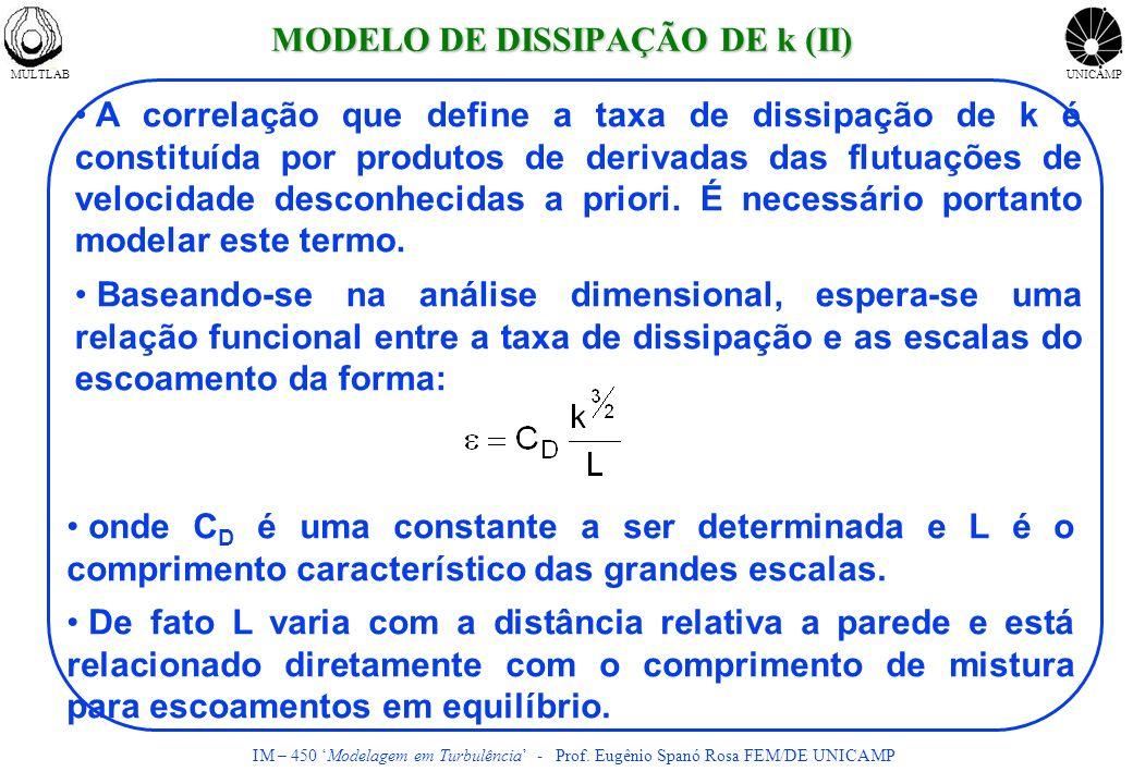 MODELO DE DISSIPAÇÃO DE k (II)