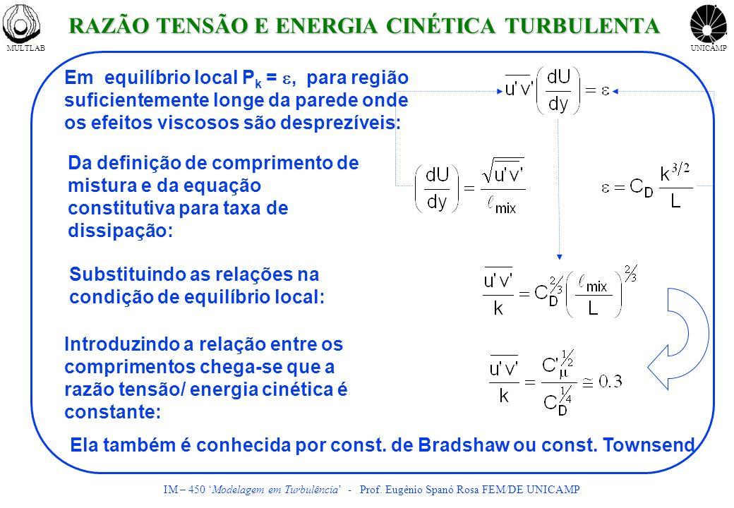 RAZÃO TENSÃO E ENERGIA CINÉTICA TURBULENTA