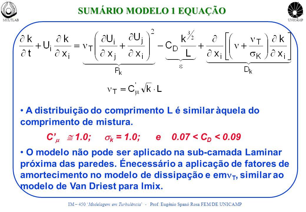 SUMÁRIO MODELO 1 EQUAÇÃO