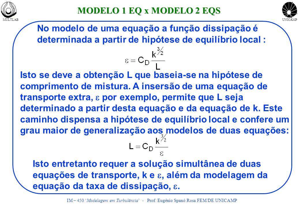MODELO 1 EQ x MODELO 2 EQS No modelo de uma equação a função dissipação é determinada a partir de hipótese de equilíbrio local :