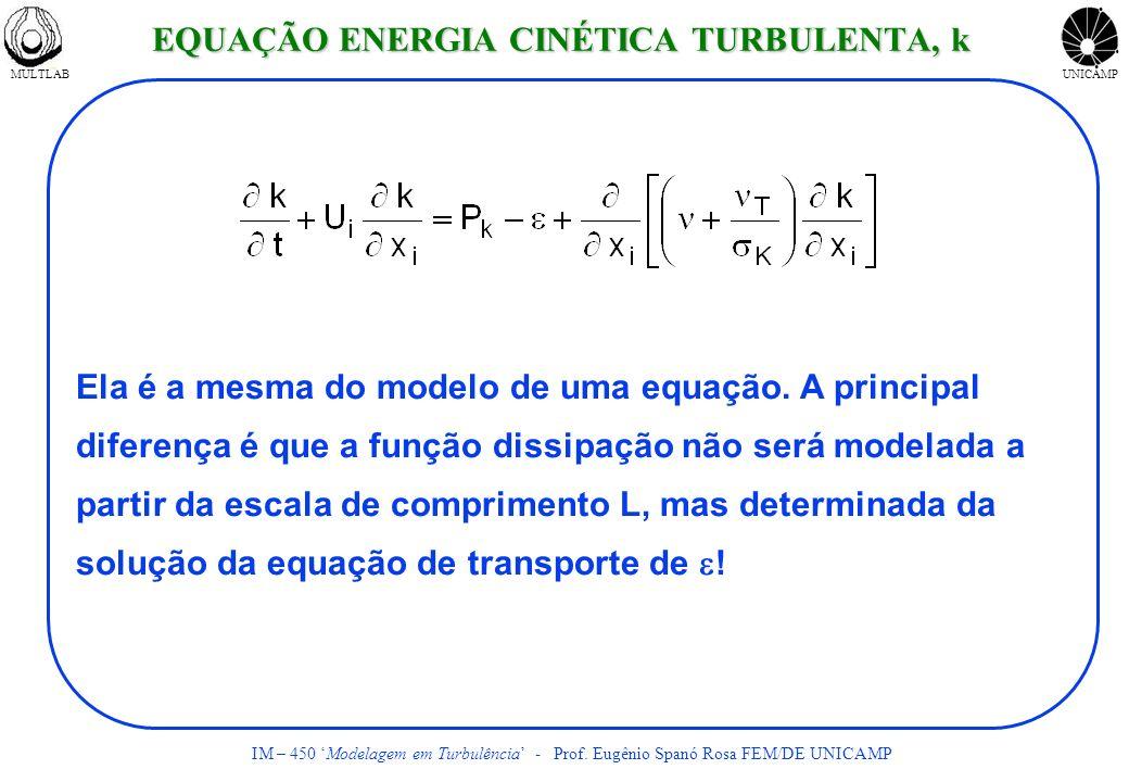EQUAÇÃO ENERGIA CINÉTICA TURBULENTA, k