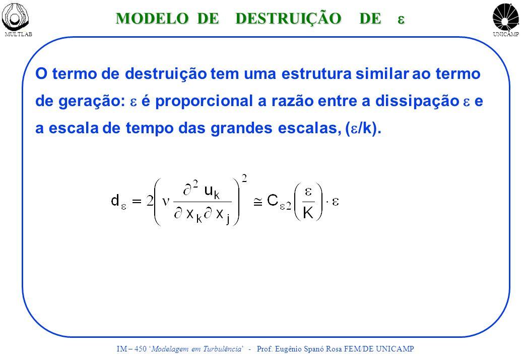 MODELO DE DESTRUIÇÃO DE e