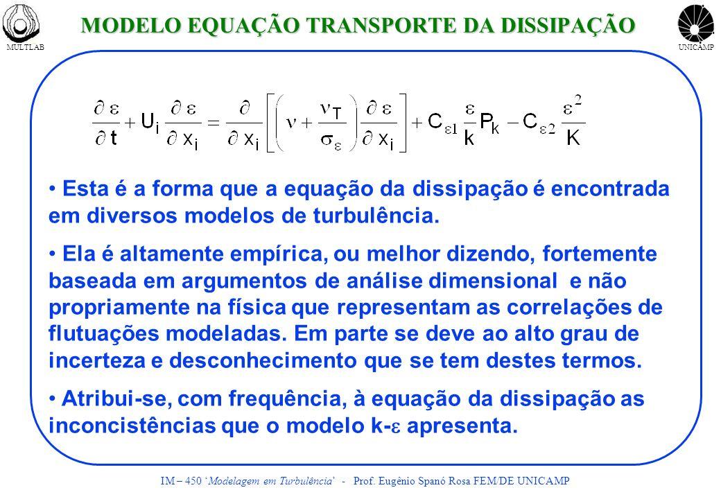 MODELO EQUAÇÃO TRANSPORTE DA DISSIPAÇÃO