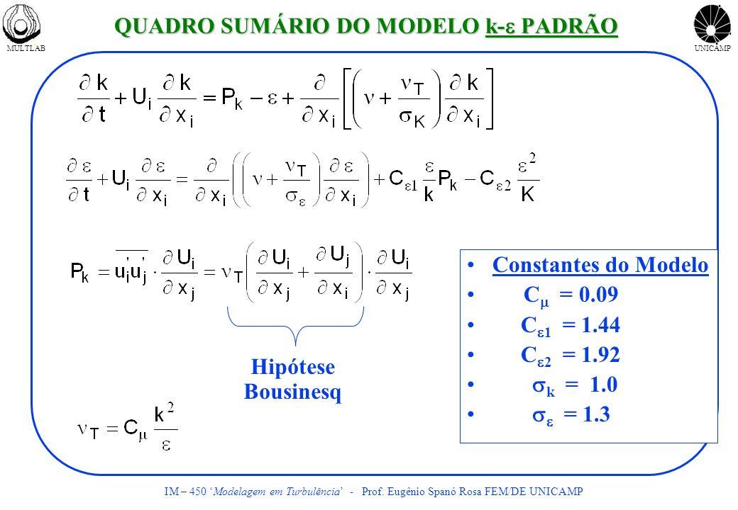 QUADRO SUMÁRIO DO MODELO k-e PADRÃO