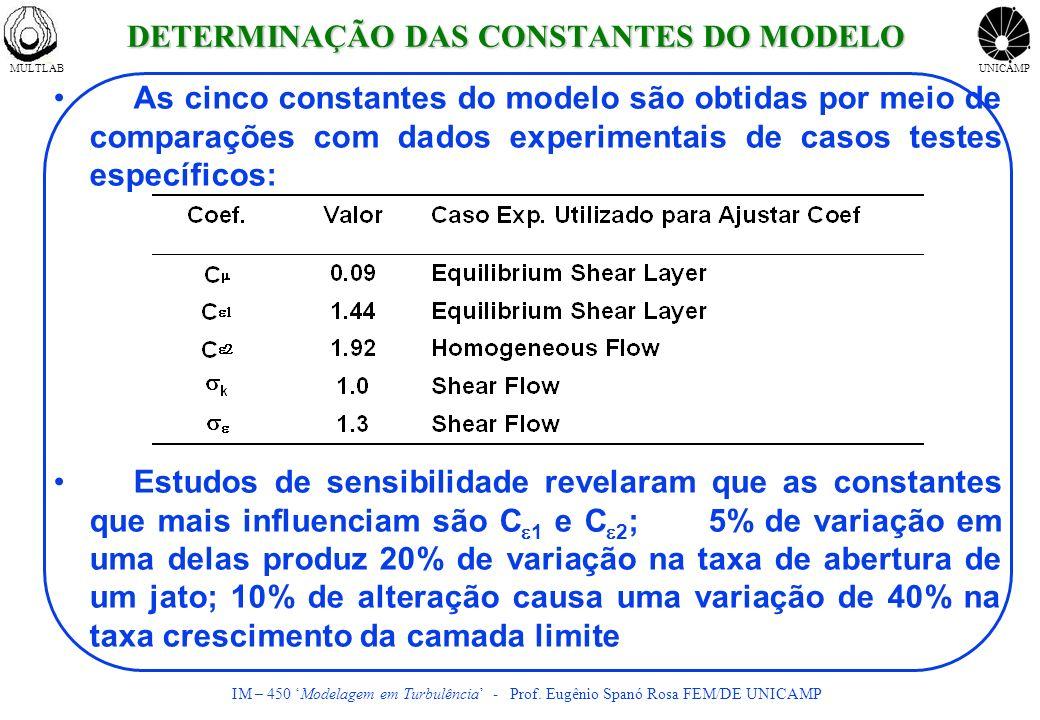 DETERMINAÇÃO DAS CONSTANTES DO MODELO