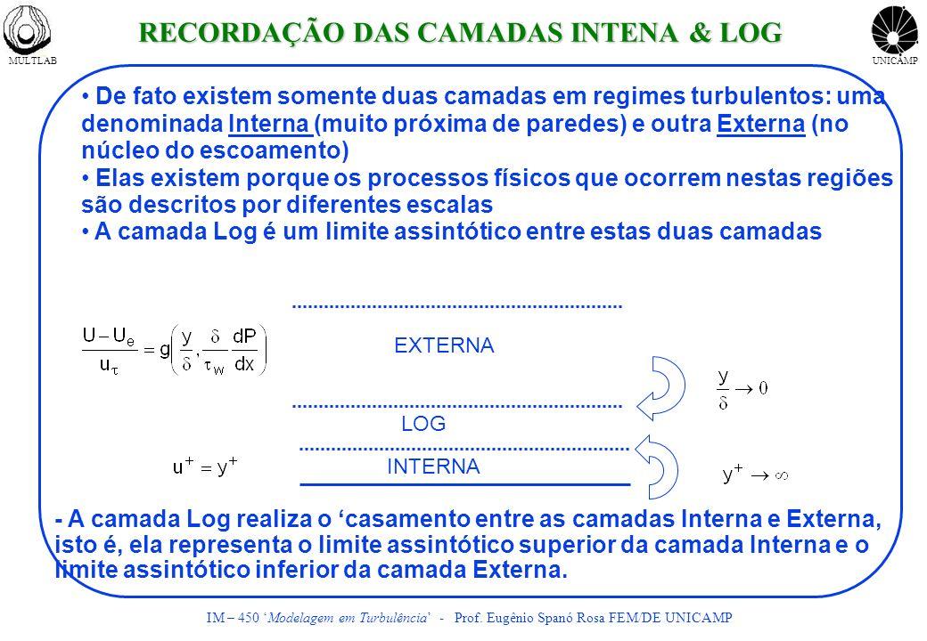 RECORDAÇÃO DAS CAMADAS INTENA & LOG