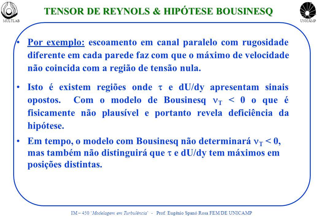 TENSOR DE REYNOLS & HIPÓTESE BOUSINESQ