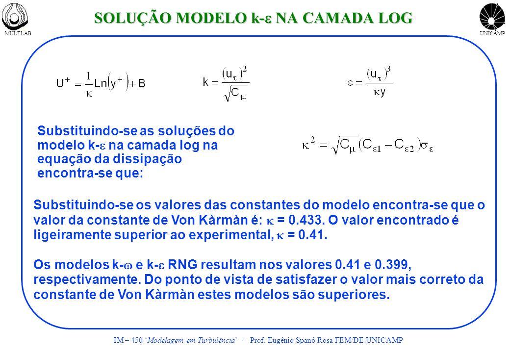 SOLUÇÃO MODELO k-e NA CAMADA LOG