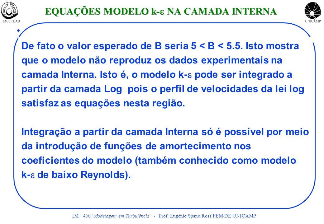 EQUAÇÕES MODELO k-e NA CAMADA INTERNA