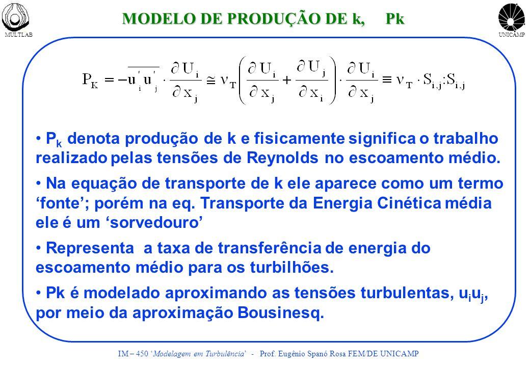MODELO DE PRODUÇÃO DE k, Pk