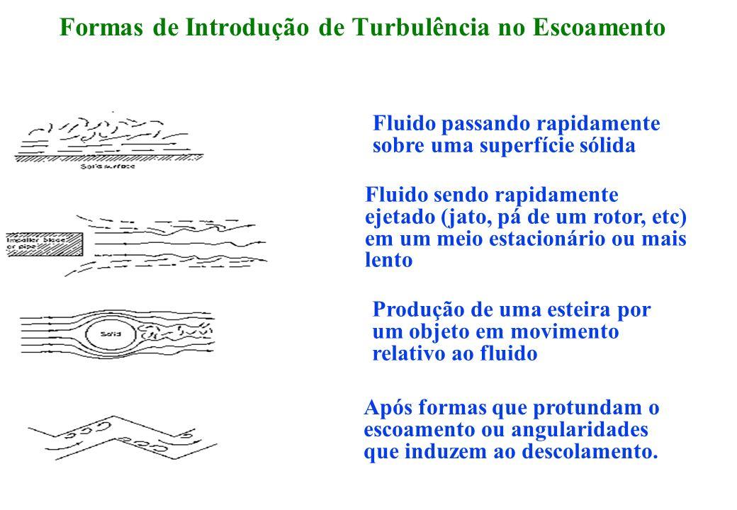 Formas de Introdução de Turbulência no Escoamento