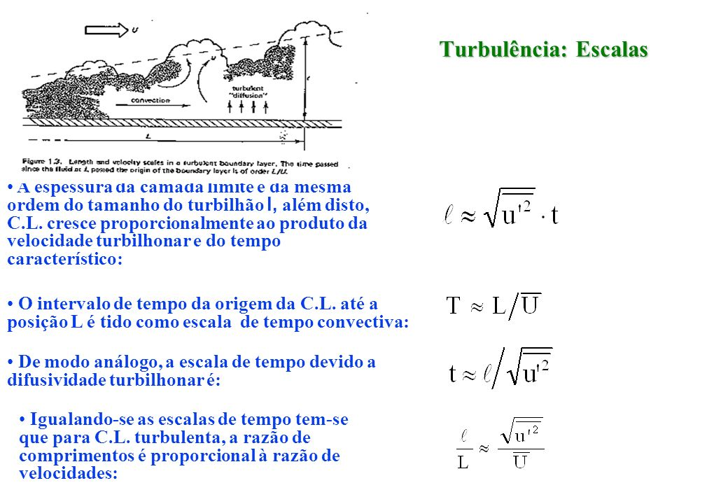 Turbulência: Escalas