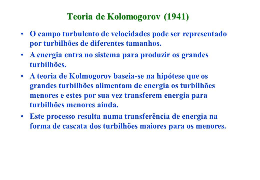 Teoria de Kolomogorov (1941)