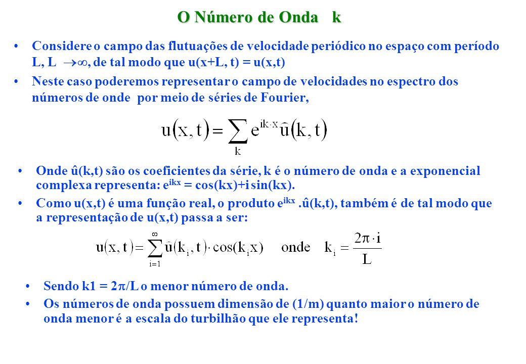 O Número de Onda k Considere o campo das flutuações de velocidade periódico no espaço com período L, L , de tal modo que u(x+L, t) = u(x,t)